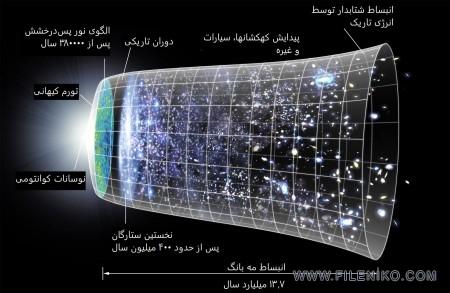 دانلود مجموعه مستند جهان هستی  The Universe  بخش نخست مالتی مدیا مستند