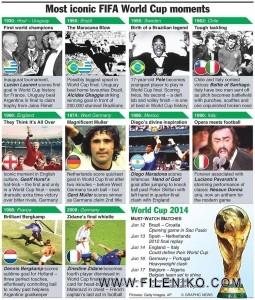 دانلود مستند ۲۰ لحظه بیادماندنی فوتبال Top 20 FIFA World Cup Moments مالتی مدیا مستند